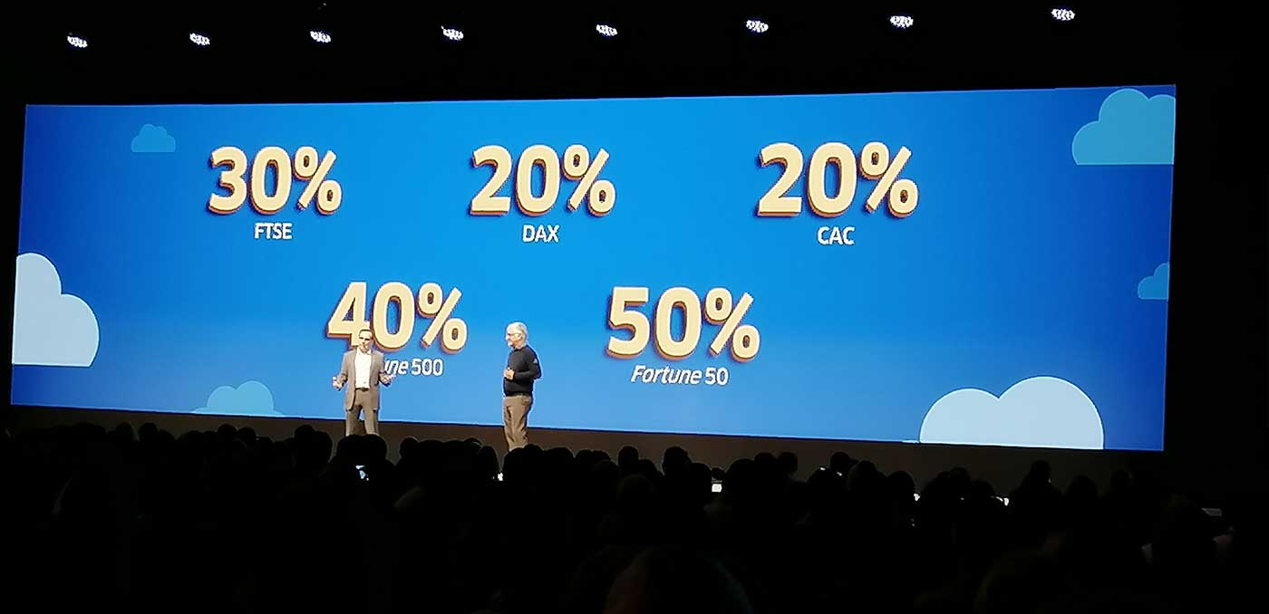 Workday Rising Europe 2019