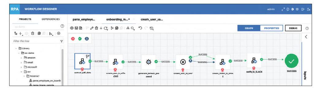 Micro Focus RPA - Il designer del workflow di lavoro per i robot