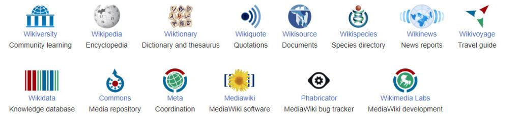 Tutti i progetti legati a Wikipedia