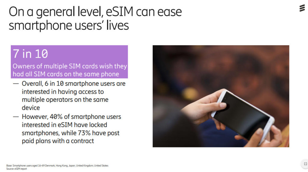 eSim - Alcune evidenze del report Ericsson