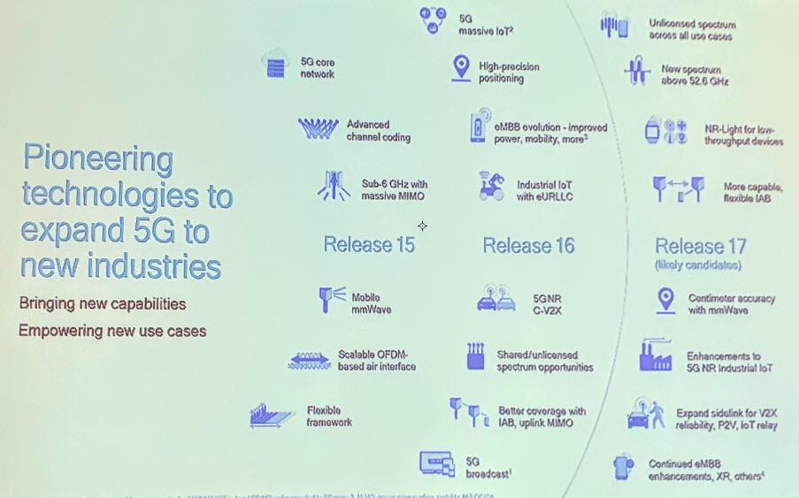 5G - Release e ambiti di utilizzo