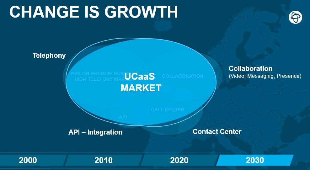 Evoluzione del mercato UCaaS