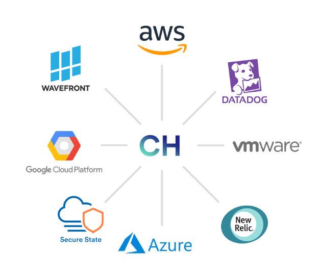 VMware CloudHealth - Integrare e ottimizzare tutto l'ambiente cloud