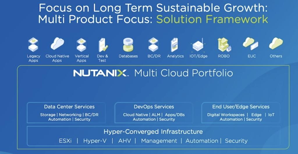 Nutanix - Il framework delle soluzioni