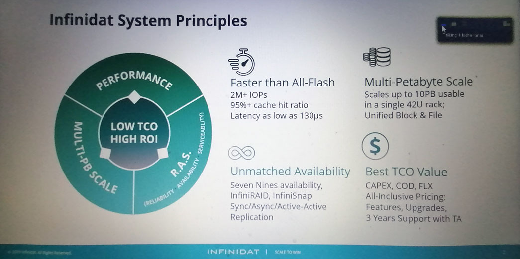 Infinidat System Principles