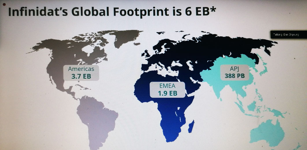 Infinidat's Global Footprint is 6 EB*