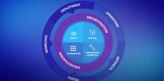 Micro Focus Release Velocity le soluzioni