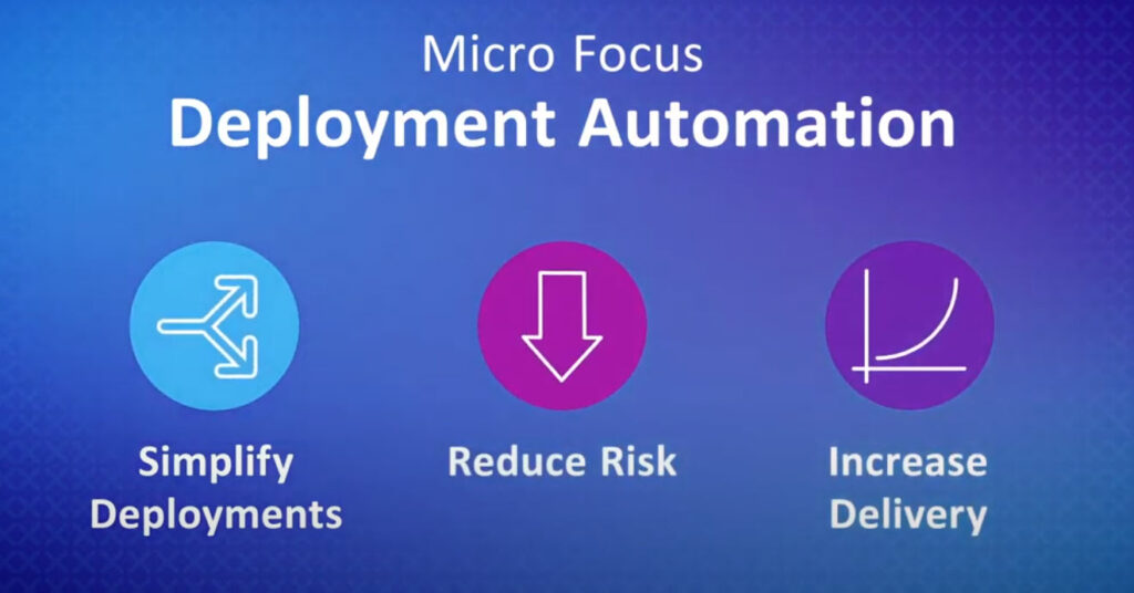 Micro Focus Deployment Automation