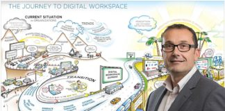 Digital Workspace VMware Rodolfo Rotondo
