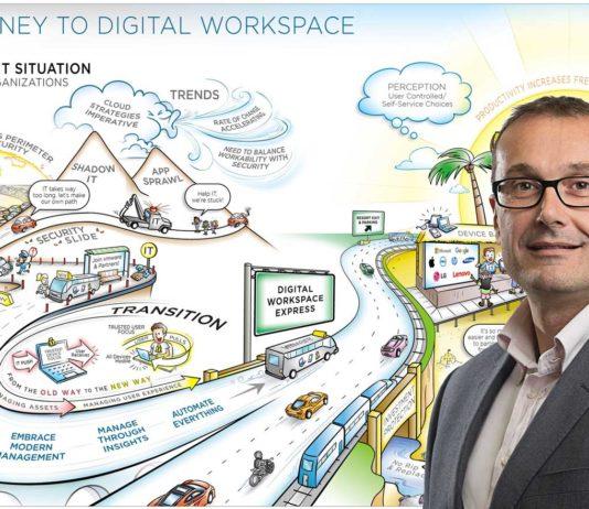 Digital Workspace VMware Rodolfo Rotondo