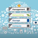 Vmware Cloud Foundation Apertura