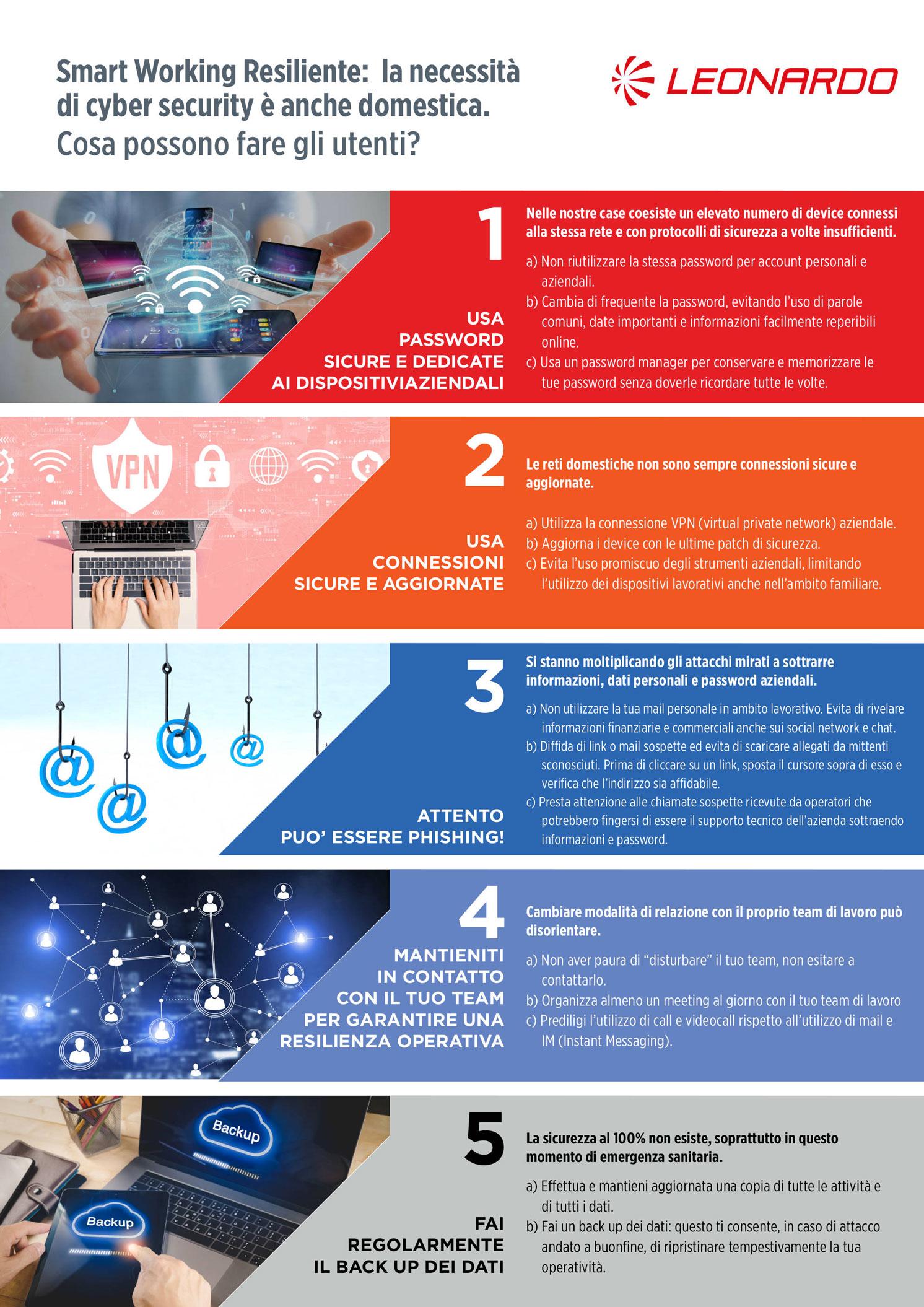Smart Working Resiliente: la necessità di cyber security è anche domestica. Cosa possono fare gli utenti? - Fonte: Leonardo