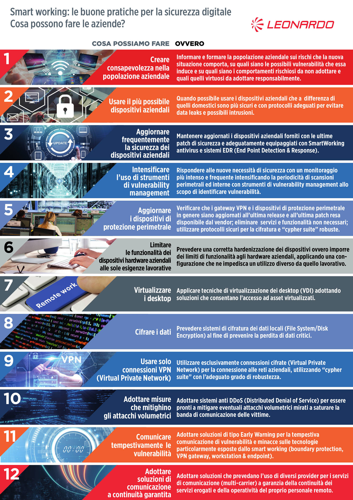 Smart working: le buone pratiche per la sicurezza digitale. Cosa possono fare le aziende? - Fonte: Leonardo