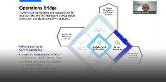 Webinar: Micro Focus Operations Bridge per l'AIOps