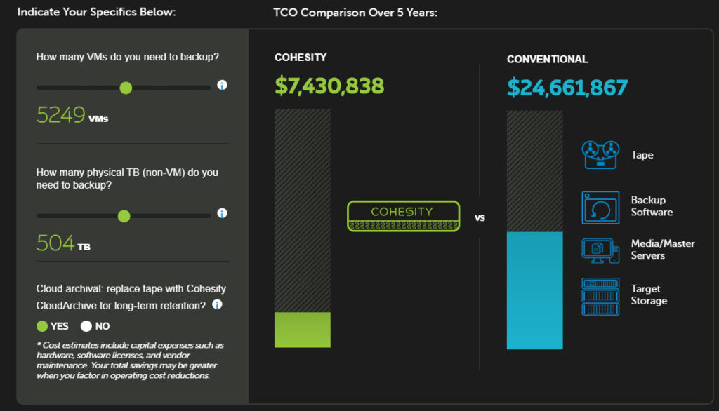 Cohesity - Una simulazione di calcolo sulla riduzione del TCO
