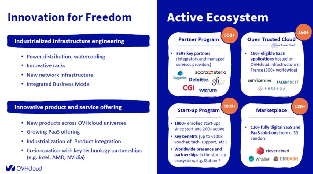 OvhCloud - Active Ecosystem