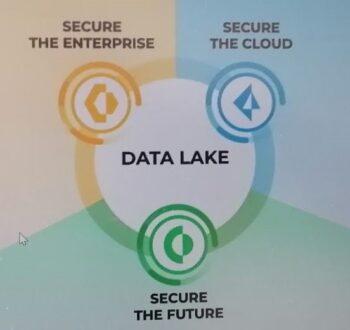 Palo Alto Networks - I 3 pillar della piattaforma