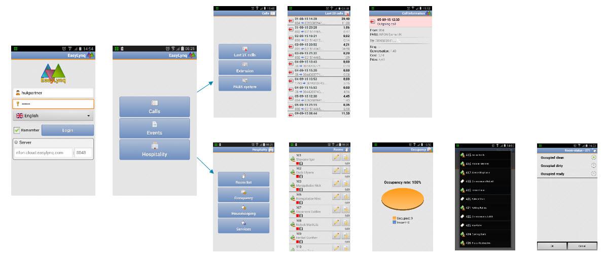NFON Hospitality - Accesso da mobile alle informazioni sulle room