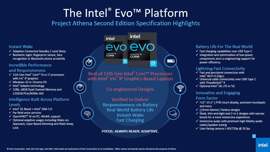 Intel Evo - Le specifiche di Project Athena Second Edition