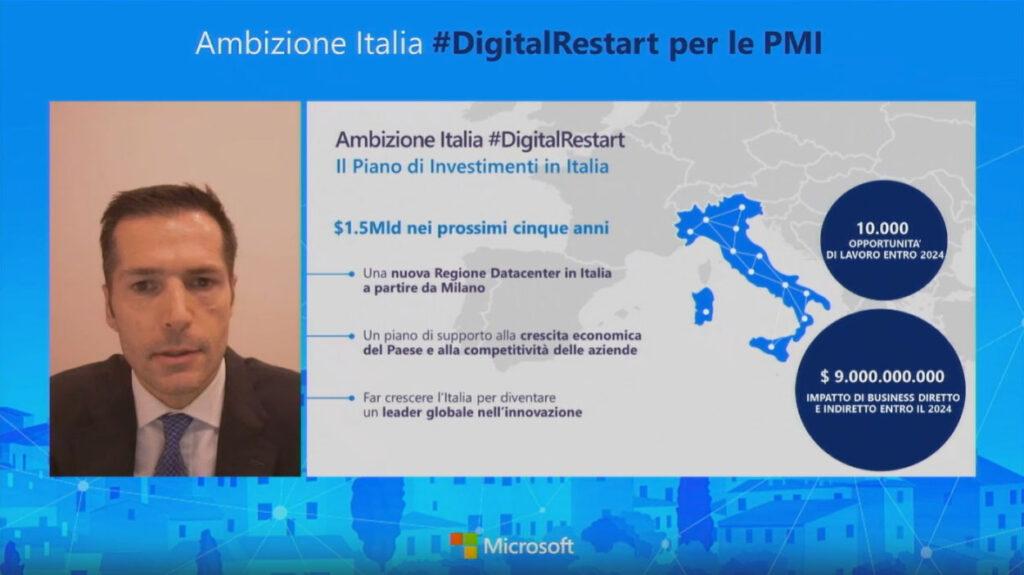 Ambizione Italia #DigitalRestart per le PMI