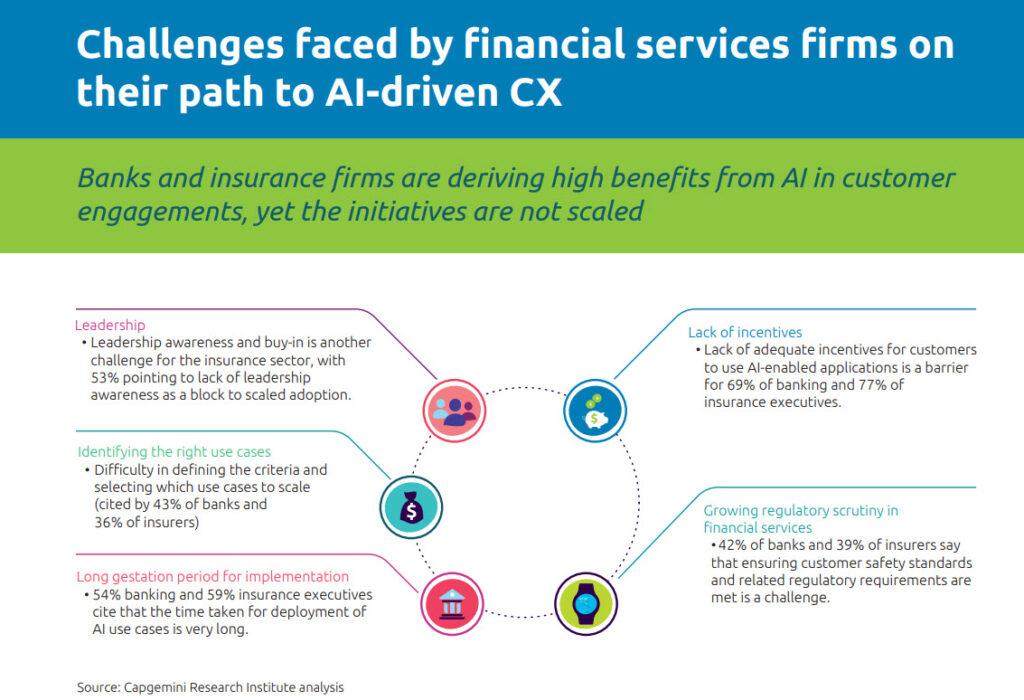 Capgemini, AI e CX - Le sfide per il management