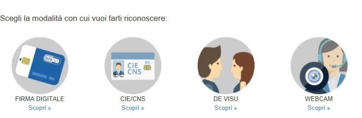 SPID InfoCert ID