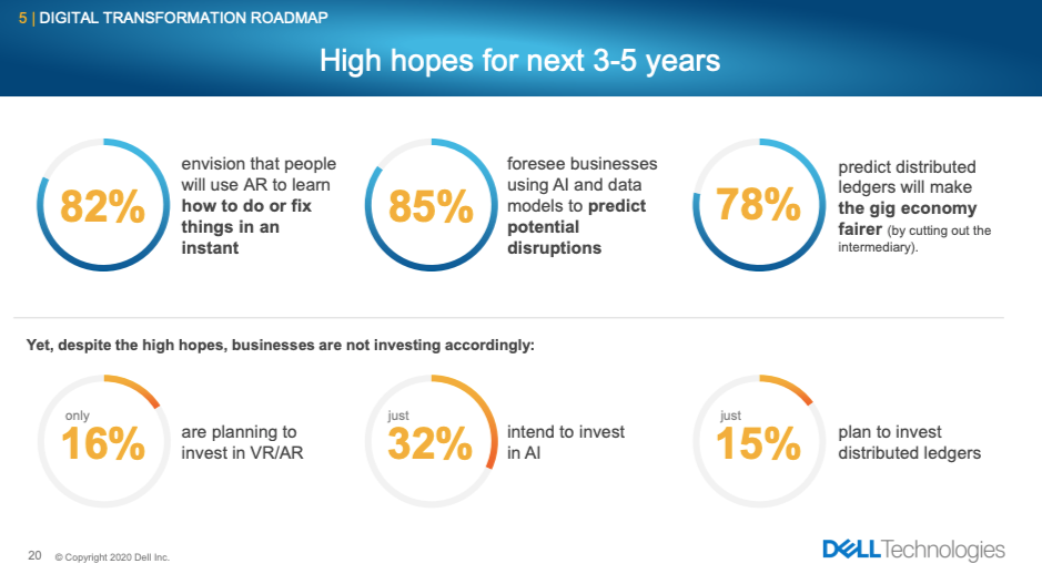 Dell Technologies - High hopes for next 3-5 years