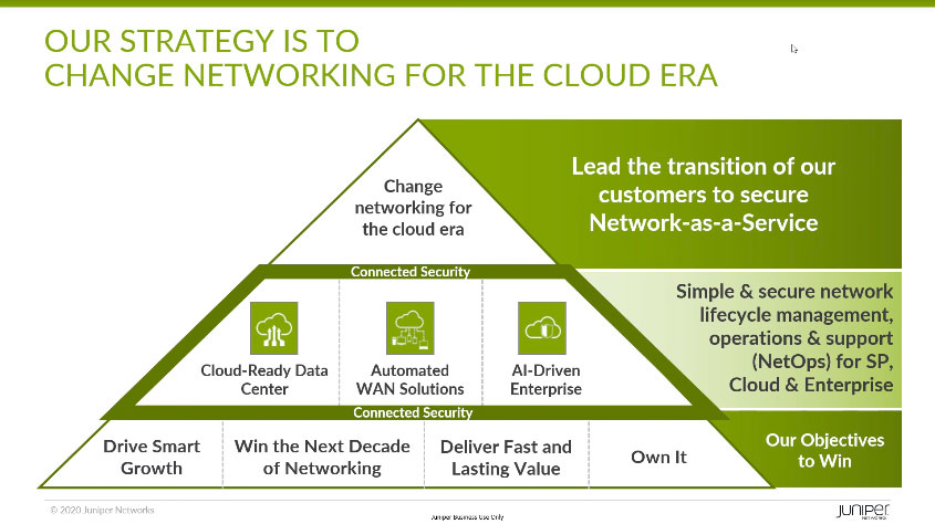 Juniper Networks - Our strategy is to change networking for the cloud era