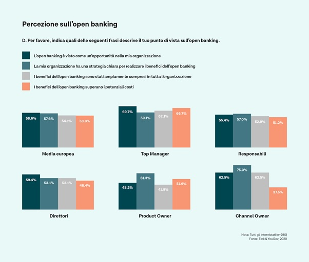 Infografica Tink
