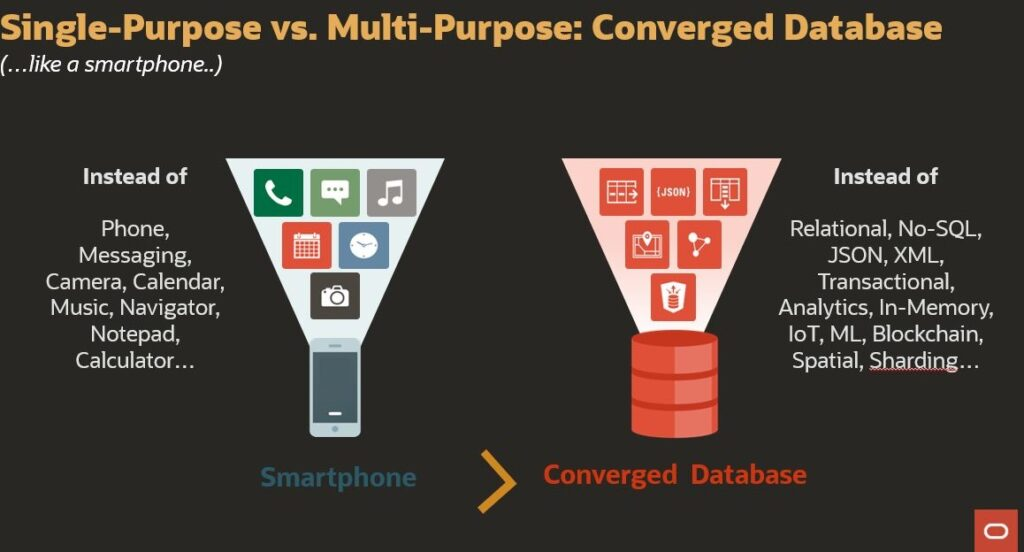 Oracle Database 21c - Il DB convergente