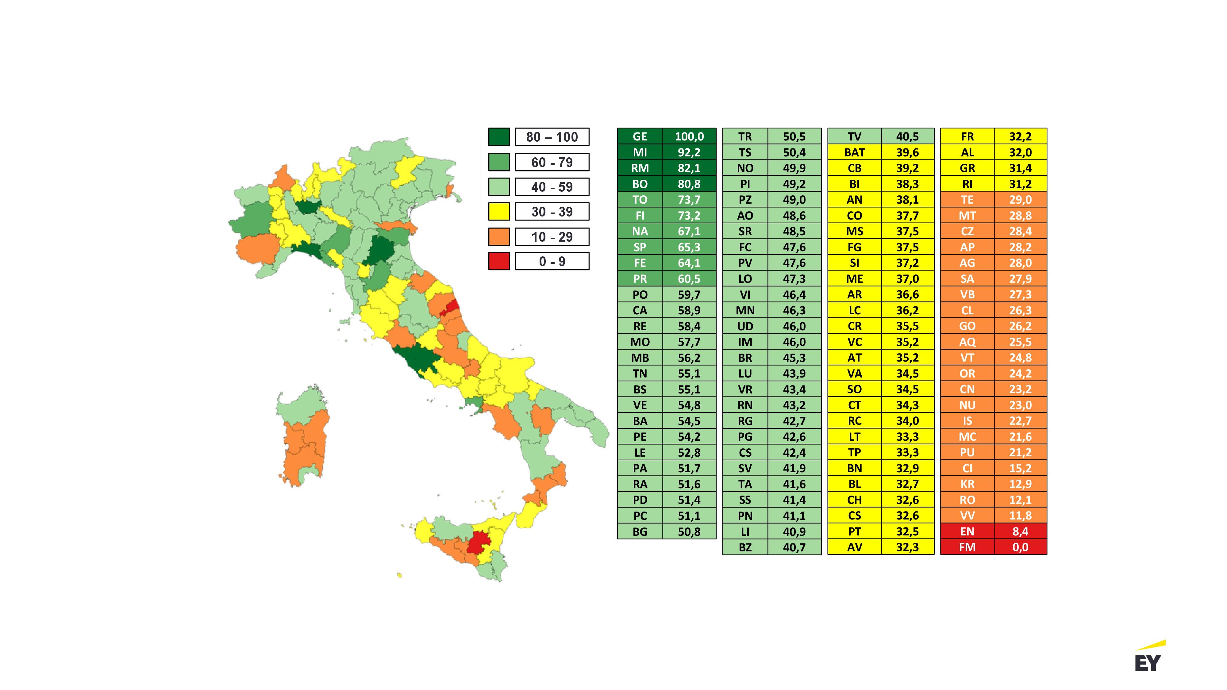 EY Digital Infrastructure Index - Cartina Italia_livello infrastrutturazione digitale