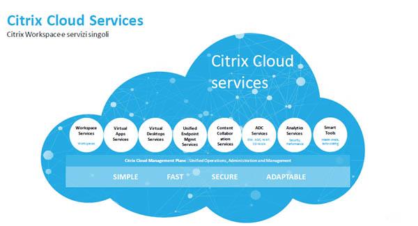 I servizi cloud based di Citrix