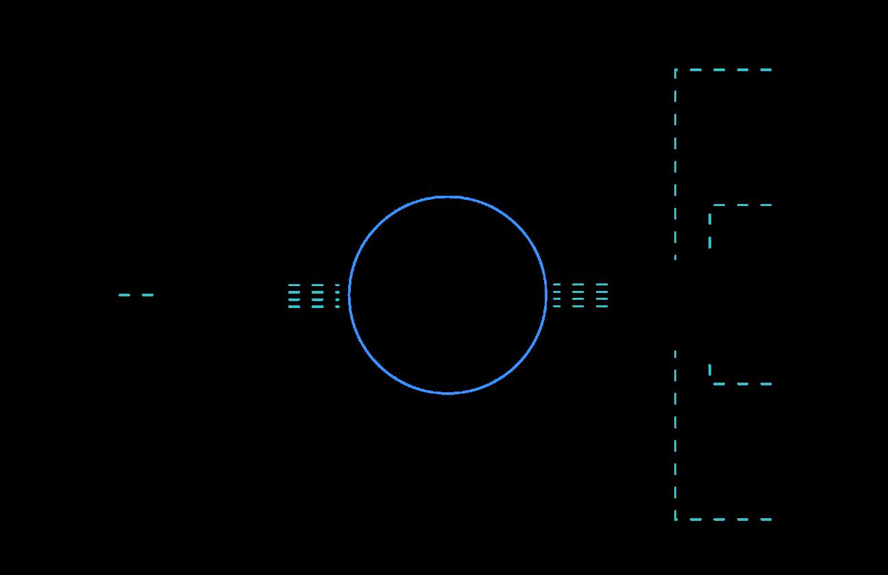 Lo scenario di adozione della tecnologia SD-WAN