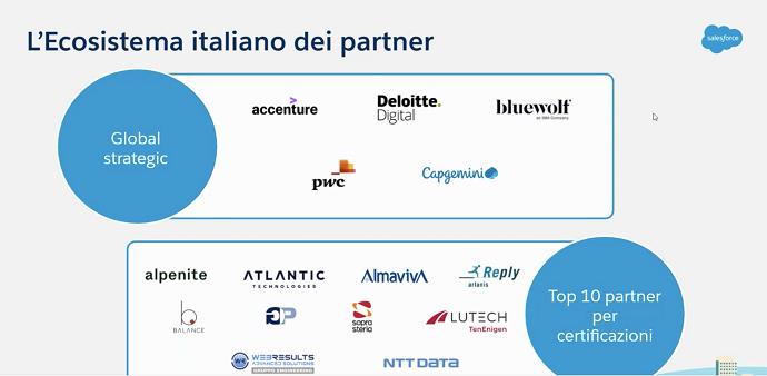 Ecosistema italiano dei partner Salesforce