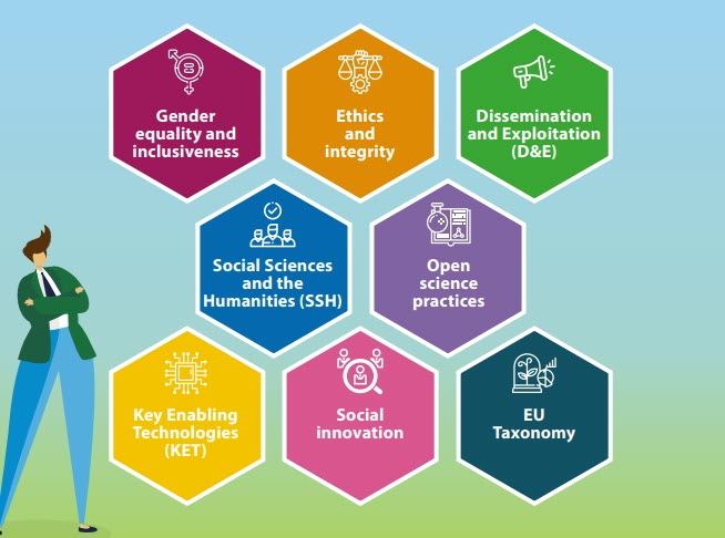 "Horizon Europe 2021 2024 - I temi ""orizzontali"" al programma"