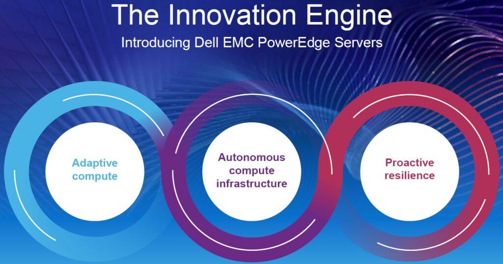 I pilastri di sviluppo dei nuovi server PowerEdge