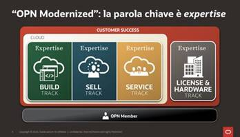 Oracle - Expertise