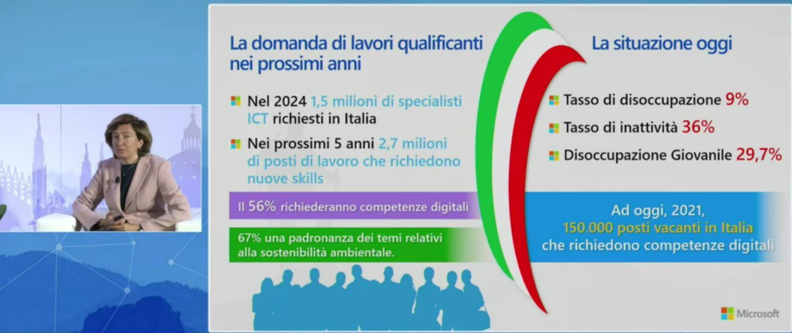 Silvia Candiani, amministratore delegato di Microsoft Italia - 2