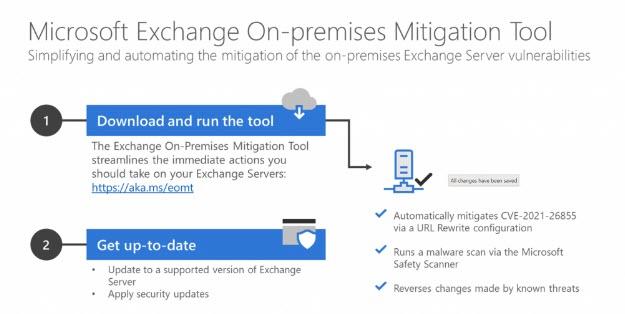 Microsoft Exchange On-premise Mitigation Tool