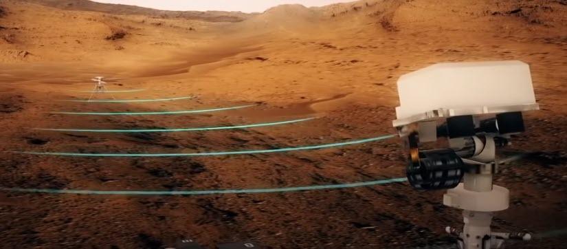 Ingenuity in comunicazione con il rover a terra