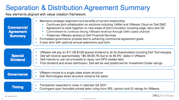 Dell Technologies - Separation & Distribution Agreement Summary
