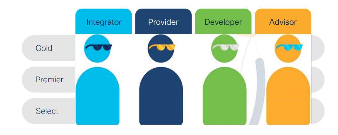 Cisco Partner Program - Simplified and Structured around Partner Roles