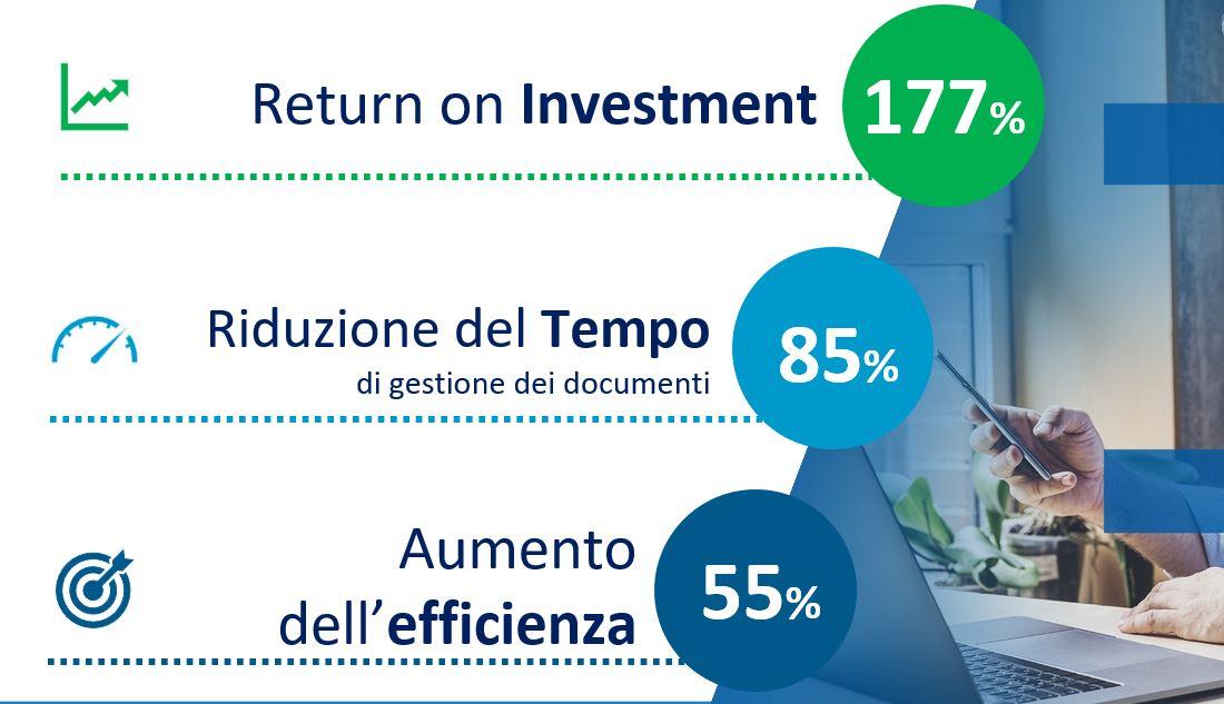 GoSign - The total economic impact