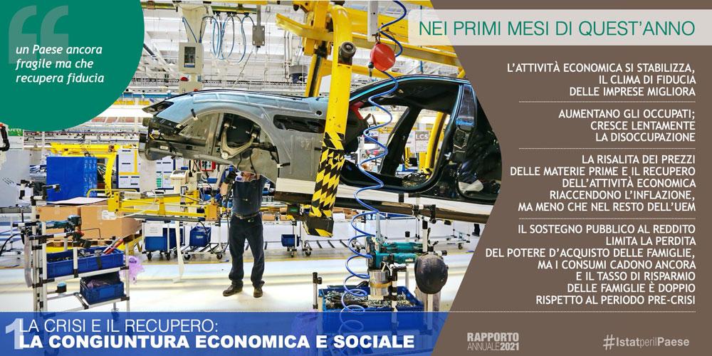 La crisi e il recupero: la congiuntura economica e sociale - Fonte: Istat