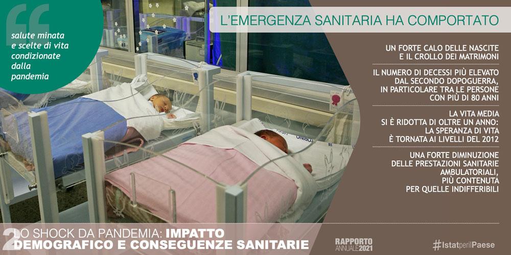 Lo shock da pandemia: impatto demografico e conseguenze sanitarie - Fonte: Istat