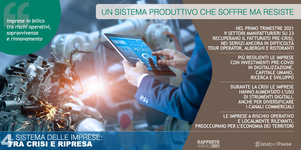 il sistema delle imprese: tra crisi e riapertura - Fonte: Istat