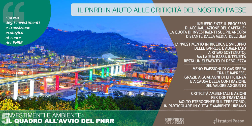 investimenti e ambiente: il quadro dell'avvio del Pnrr - Fonte: Istat