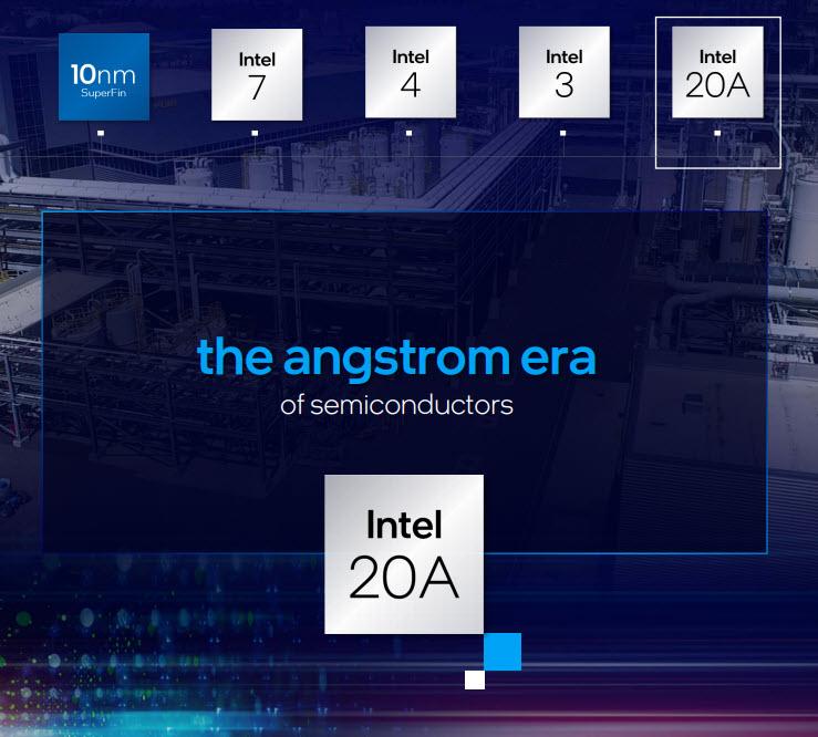 Intel - La semplificazione della nomenclatura e il cambio di passo con