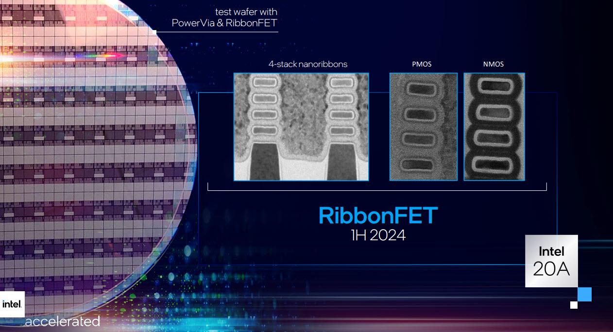PowerVia e RibbonFet
