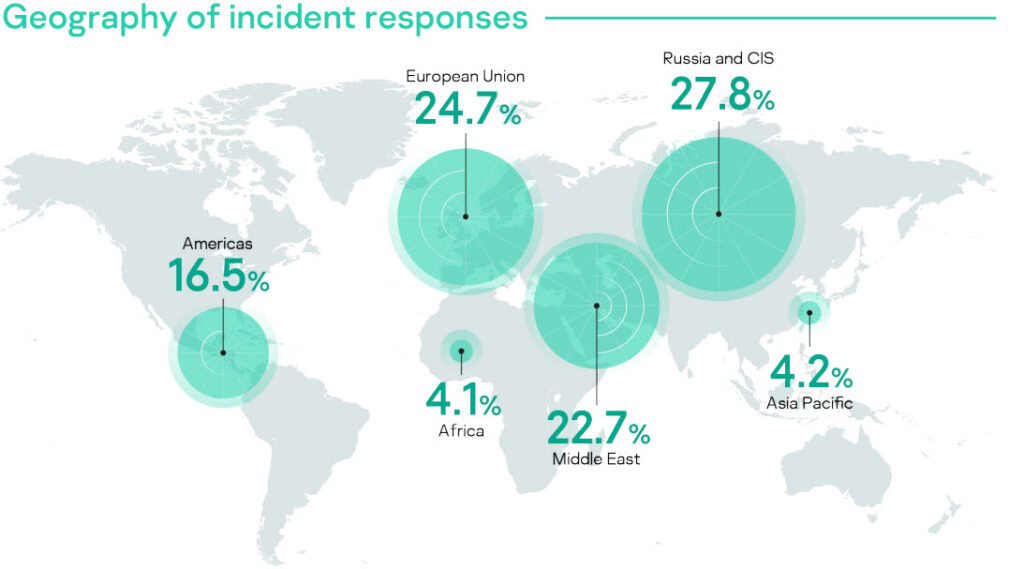 Le geografie degli Incident Responses Kaspersky